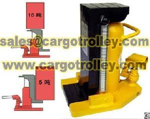 hydraulic jack export procedure
