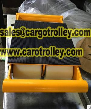 machinery rollers classification