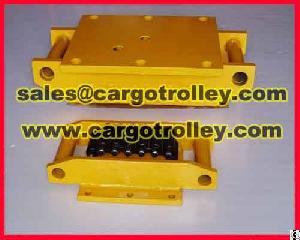 safety instruction roller skids