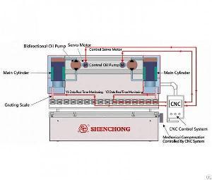 Hybrid Press Brake Servo Bending Machine For Sheet Metal