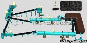 fertilizer line manufacturing