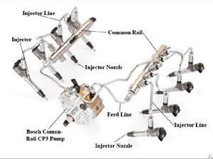 caterpillar c7 injector replacement delphi injectors