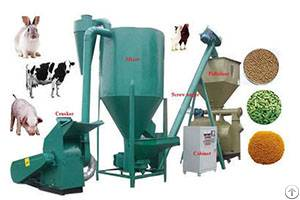 Knowledge Of Buying Animal Feed Pellet Mill