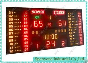 4x2m Baksetball Scoreboards Timer With Player Foul And Points