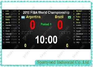 Basketball Scoring Software System Supplier